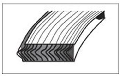Basic Type Spiral Wound Gasket SW600-R
