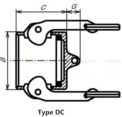 khớp nối nhanh camlock inox kiểu DC