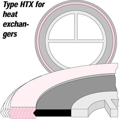Vòng đệm kim loại làm kín SWG Type HTX for heat exchangers Klinger Vietnam