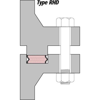 Vòng đệm kim loại làm kín SWG Type RHD Klinger Vietnam